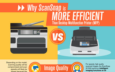 ScanSnap VS Desktop MFP