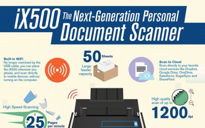 iX500 The Next Generation Scanner