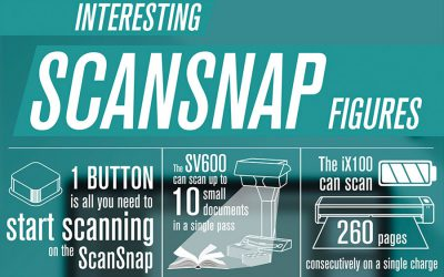 Interesting ScanSnap Figures